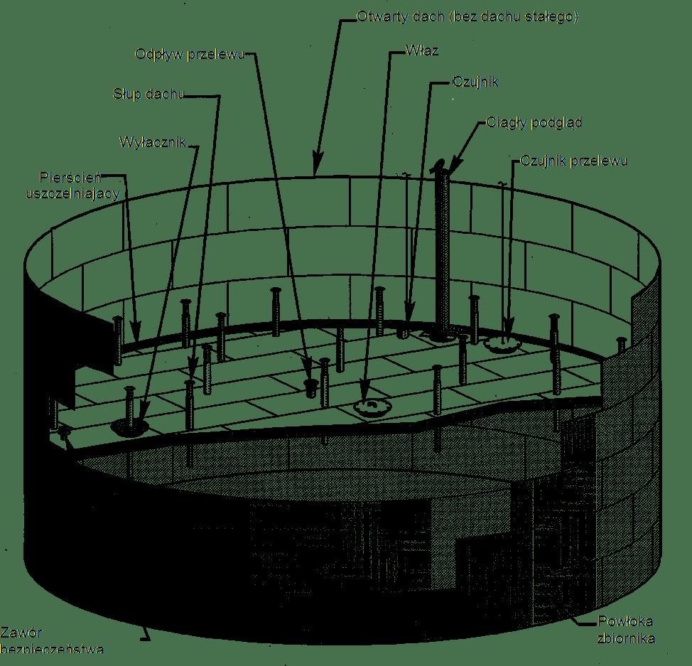 Zbiorniki Stalowe Chodor Projekt